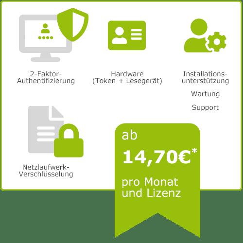 Preisübersicht All-In-One Compliance Paket