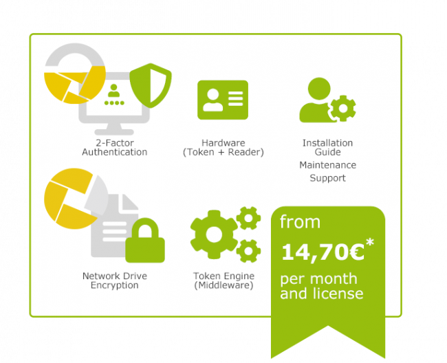 Price Overview All-In-One Compliance Package